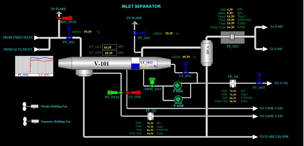 Inlet Seperator